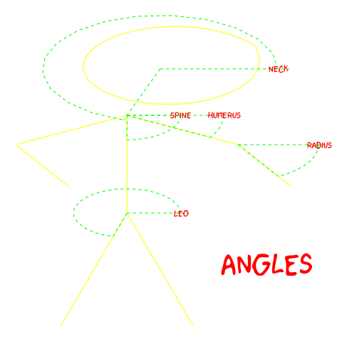 Angles of xkcdman